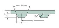 PHG 80-XL-037   ремень  SKF