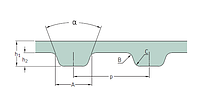PHG 160-L-075  ремень SKF
