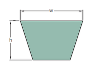 PHG A68 (1760-1727)  ремень SKF