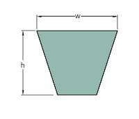 PHG SPA1707   ремень SKF  толщина 12,7 глубина 10