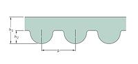 PHG 1048-RPUSM-50-V   ремень SKF