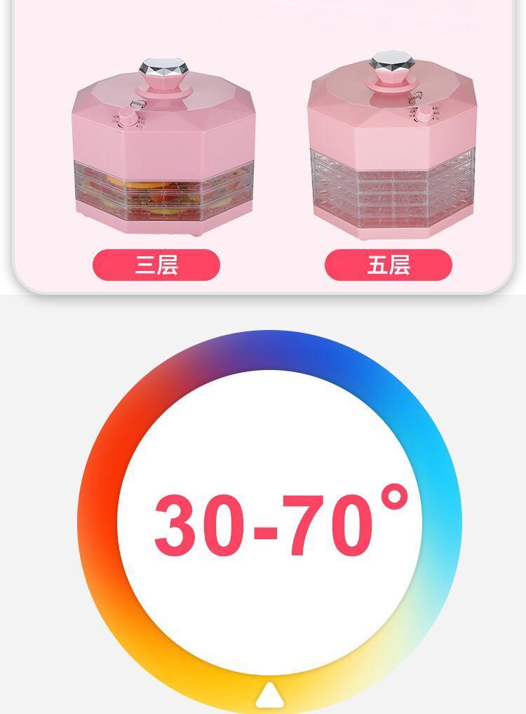 Мини сушильная печь для домашнего использования (с сетевым переходником) - фото 6