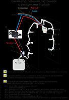 Система туманооброзования для дезинфицирующих тоннелей