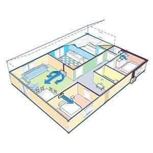 Проектирование систем кондиционирования