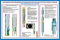 Плакаты Оборудование для КРС скважин, фото 1