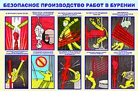 Стенд Безопасность при бурении, фото 1