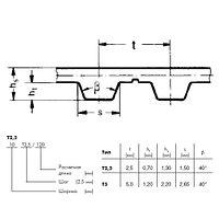 Не использовать 10 T2,5   330 AP ремень   optibelt ALPHA POWER