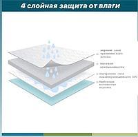 Водонепроницаемый наматрасник - Baby mattress