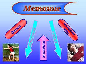 Ядро, граната, копье и диски для толкания (метания)