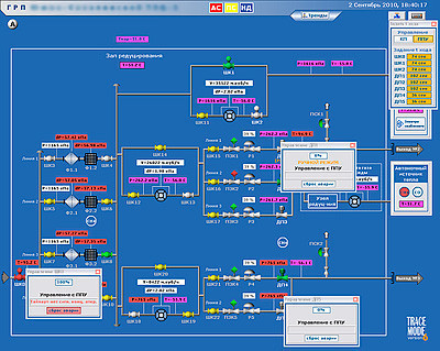 Монтаж и наладка систем АСУ ТП и КИПиА.