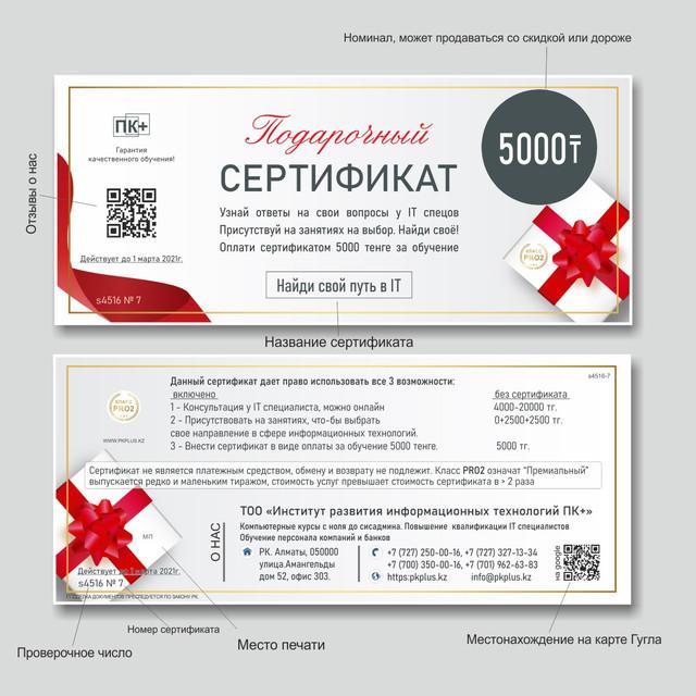 Подарочный сертификат для подростков и молодых людей, парней, хороший подарок