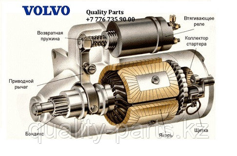 Volvo BL60B, Volvo BL61Plus, стартер.