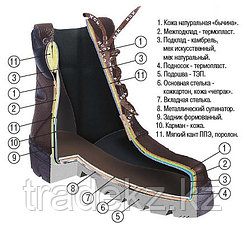 Обувь, сапоги для охоты и рыбалки ХСН Пойнтер зима (натуральный мех), размер 39, фото 2
