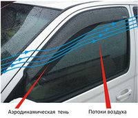 Ветровики/Дефлекторы боковых окон на  Infiniti FX 35-45 2003-2008