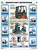 Плакат Безопасность работ с автопогрузчиком