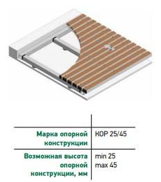 ОПОРНАЯ КОНСТРУКЦИЯ КОР25/45
