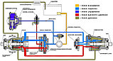 Гидростатическая трансмиссия ГСТ-112 комбайн Джон Дир комплект НП + МП, фото 2