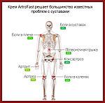 ArtroFast крем от боли в суставах и спине, натуральная формула, фото 7
