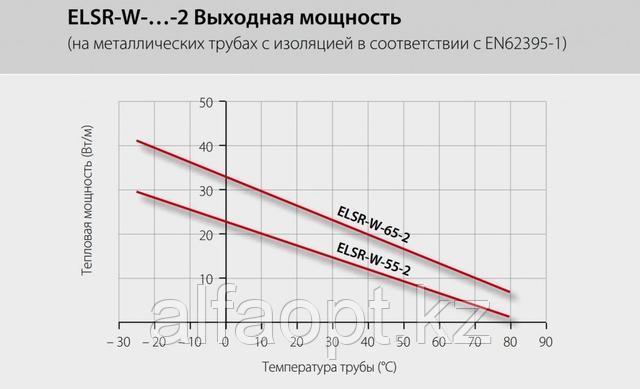 ELSR-W graphic.jpg