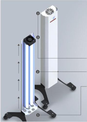 Рециркулятор кислорода AIR CLEANMAX
