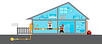 Газификация жилого дома