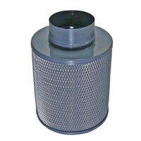 Вентиляторы и фильтры