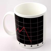 Термокружка график