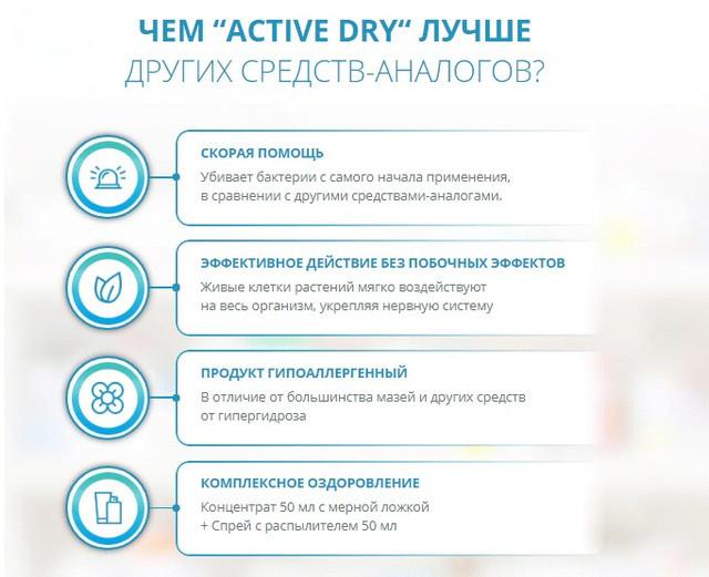 концентрат от потливости Active Dry