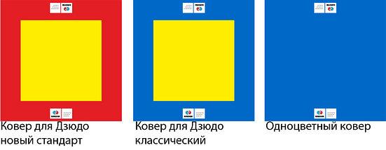 Борцовское покрытие (без матов), 12х12м, фото 3