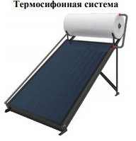 Термосифонная система