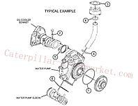 323-5232 Комплект установки водяного насоса / Main Water Pump Install Kit экскаватор 365В