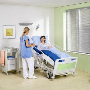 кровати медицинские для пациентов
