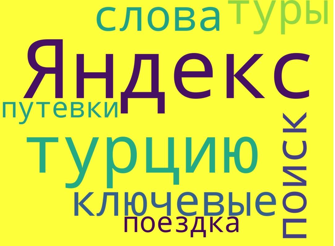 Урок 28. Поисковая реклама в Яндексе.