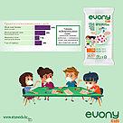 Детские Медицинские Маски EVONY 50 шт/уп, фото 2