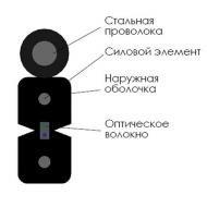Оптический кабель плоский CO FTTH-S2-2, фото 1