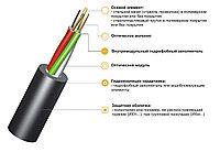 Диэлектрический Оптический кабель для прокладки в зданиях и сооружениях марки ОКН-М3П