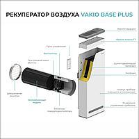 Прибор вентиляционный VAKIO BASE PLUS