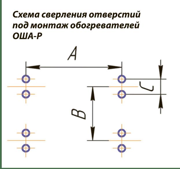 Схема сверления отверстий под монтаж обогревателей ОША-Р