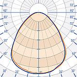Светодиодный светильник потолочный TL-Office 50 L1200 P 5K, фото 2