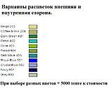 Термоодеяло  BI 1 (односекционное термоодеяло) для людей 44-46 размера одежды, фото 6