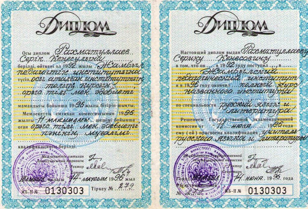 Репетиторство по Истории Казахстана (ЕНТ-2021) - фото 8