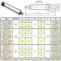 """Оправка (конус морзе) КМ2 / 5/8""""-20UNF с лапкой, для резьбовых патронов (MS2-5/8-20UNF)"""