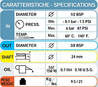 Bertolini TML 1528-HP Плунжерный насос высокого давления, фото 2
