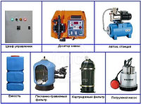 Система очистки воды для автомоек АРОС-1.1 Д inox, фото 2