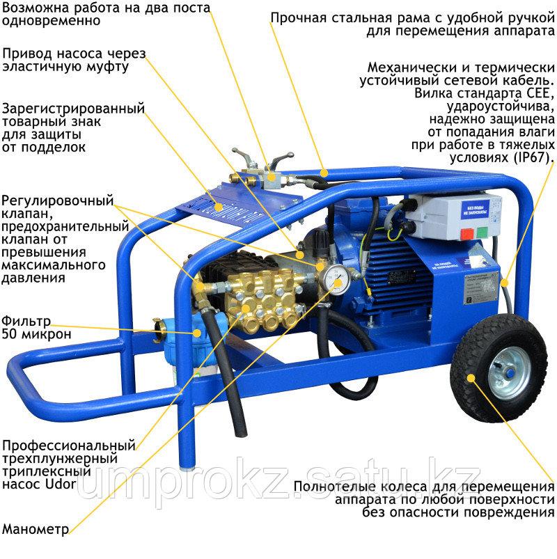 Каналопромывочный аппарат Посейдон Е11-200-30 (ВНА-200-30), 200 бар, 30 л/мин