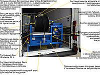 Серия каналопромывочных машин «Посейдон B40S» (35/40 л.с.), фото 2
