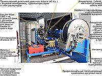 Серия каналопромывочных аппаратов «Посейдон DT45S» на раме для монтажа, фото 2
