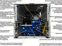 Каналопромывочная машина Посейдон DT59S-500-40 (ВНА-ДТ-500-40), 500 бар, 59л.с., 40 л/мин, фото 2