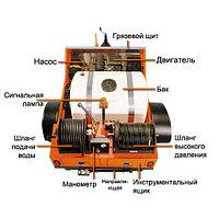 Водоструйная машина JM-2512 от General Pipe Cleaners (США), фото 4