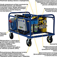 Серия аппаратов Посейдон E37 (ВНА-1000-20, ВНА-800-25), 37 кВт, фото 2